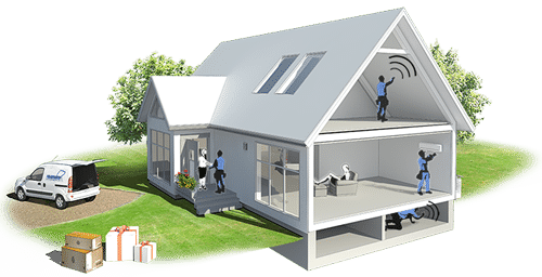 Helhetslösning för hemmet med värmepumpspaket